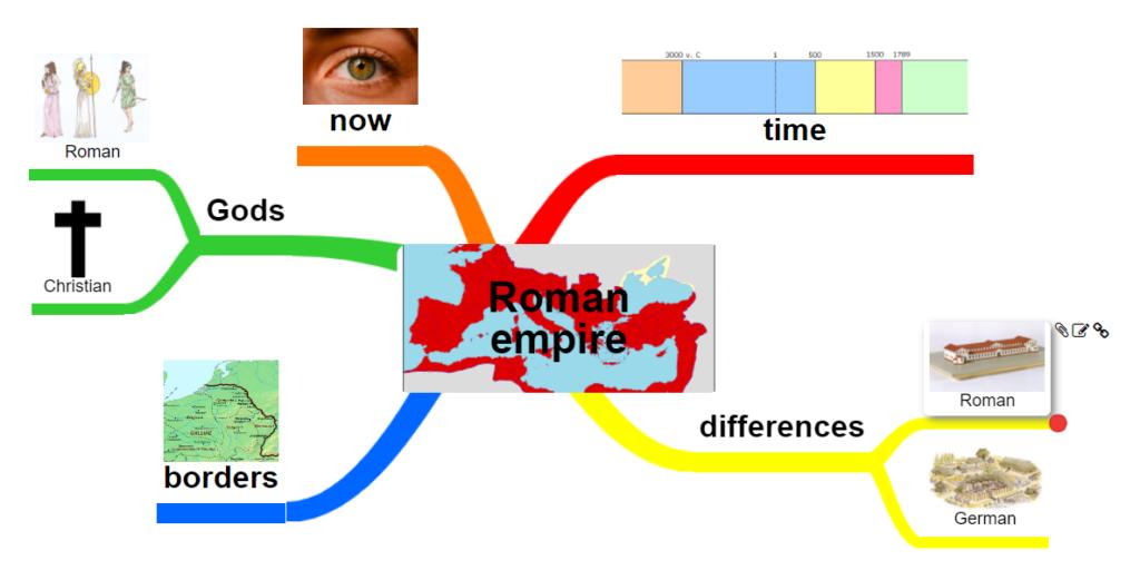 Roman empiremade with app.mindmapmaker.net